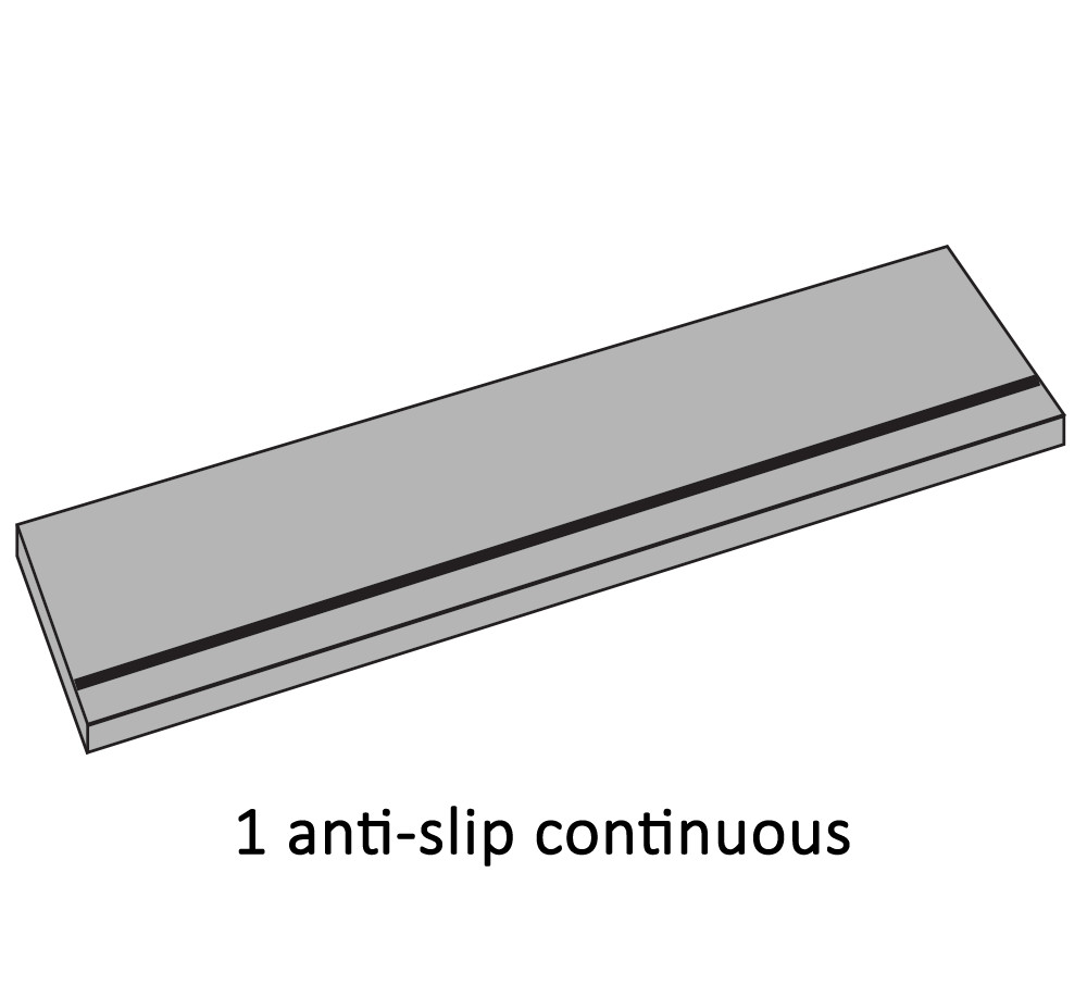 How does the anti-slip system 83